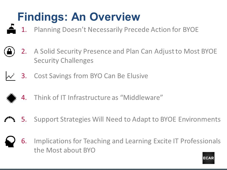 Findings: An Overview 1.Planning Doesn't Necessarily Precede Action for BYOE 2.A Solid Security Presence and Plan Can Adjust to Most BYOE Security Challenges 3.Cost Savings from BYO Can Be Elusive 4.Think of IT Infrastructure as Middleware 5.Support Strategies Will Need to Adapt to BYOE Environments 6.Implications for Teaching and Learning Excite IT Professionals the Most about BYO