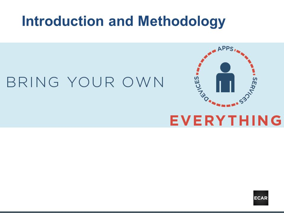 Introduction and Methodology