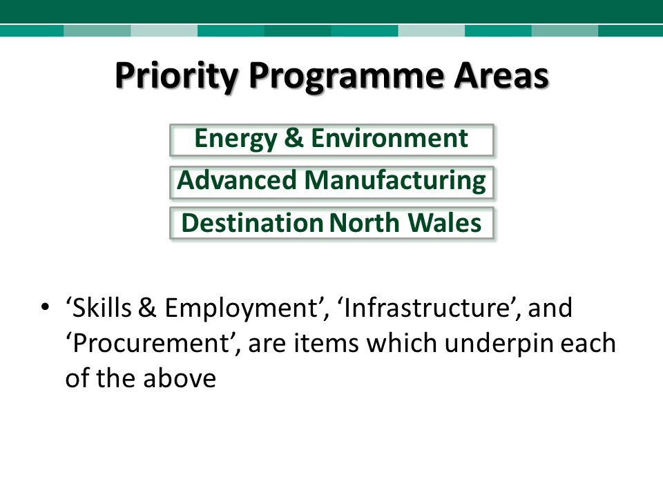 Priority Programme Areas Energy & Environment Advanced Manufacturing Destination North Wales 'Skills & Employment', 'Infrastructure', and 'Procurement', are items which underpin each of the above
