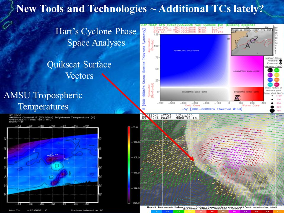 New Tools and Technologies ~ Additional TCs lately.