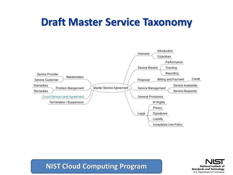NIST Cloud Computing Program Draft Master Service Taxonomy