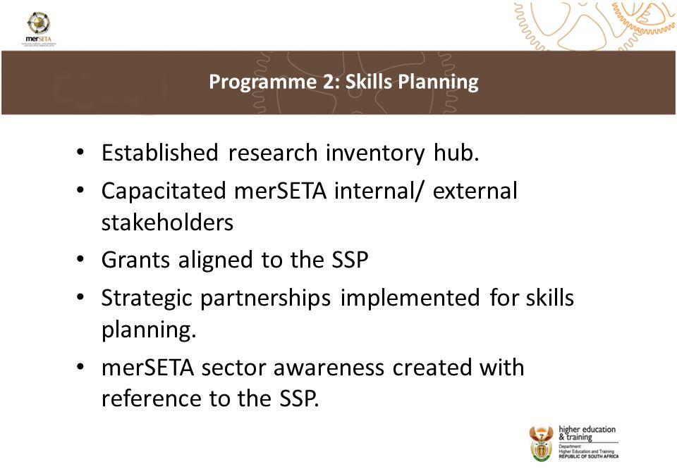 Skills development initiatives.