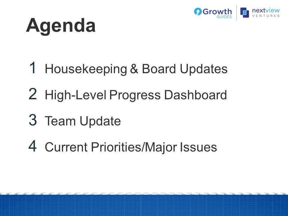  Housekeeping & Board Updates  High-Level Progress Dashboard  Team Update  Current Priorities/Major Issues Agenda