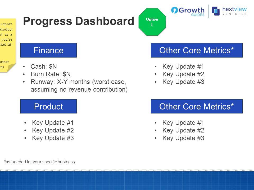 Finance Cash: $N Burn Rate: $N Runway: X-Y months (worst case, assuming no revenue contribution) Product Key Update #1 Key Update #2 Key Update #3 Oth