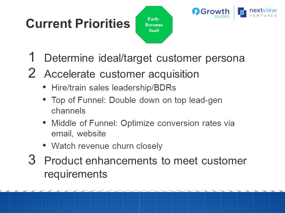 Current Priorities Early- Revenue SaaS  Determine ideal/target customer persona  Accelerate customer acquisition Hire/train sales leadership/BDRs To