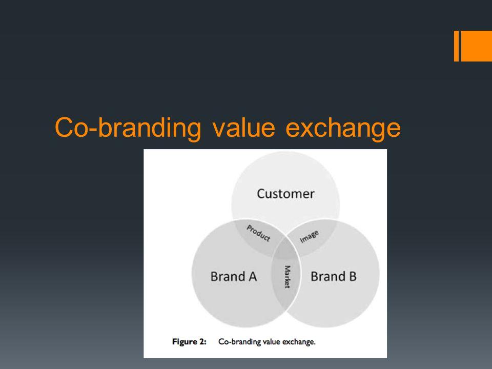 Co-branding value exchange