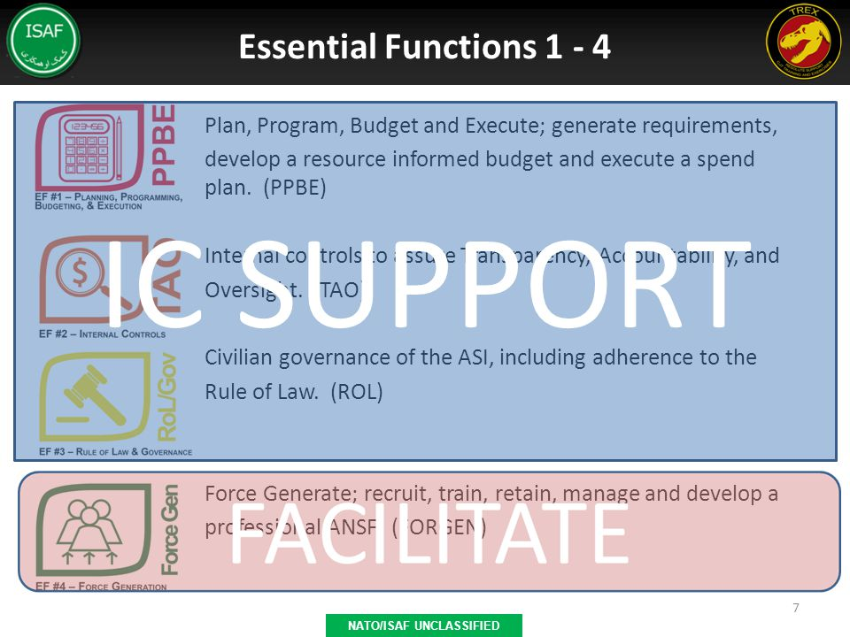 Essential Functions 1 - 4 Plan, Program, Budget and Execute; generate requirements, develop a resource informed budget and execute a spend plan. (PPBE