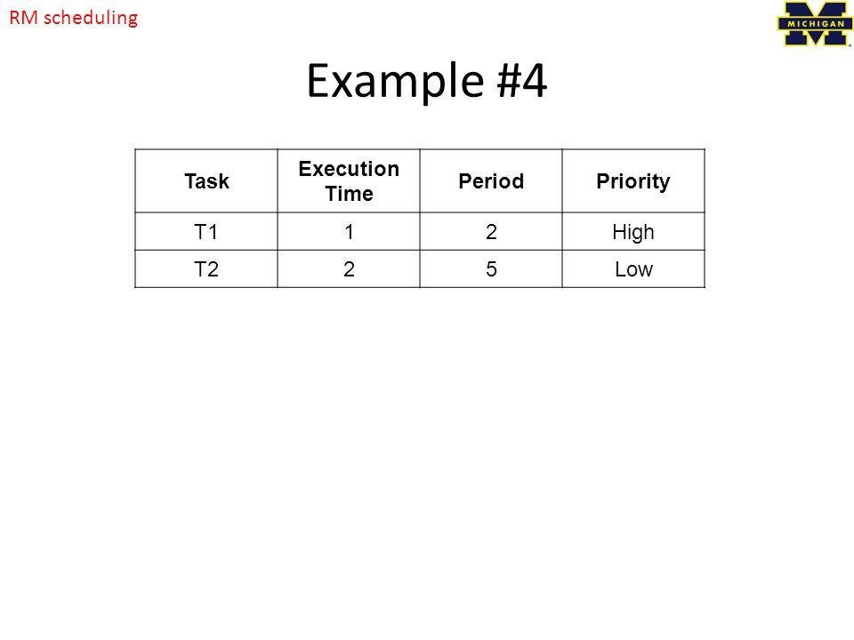 Example #4 Task Execution Time PeriodPriority T112High T225Low RM scheduling