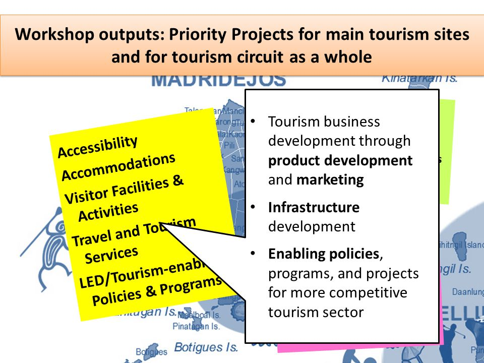 Talikud Island as a business-friendly and sustainable tourism development model for inclusive employment and MSME growth in the Island Garden City of Samal and DAVAO DEL NORTE