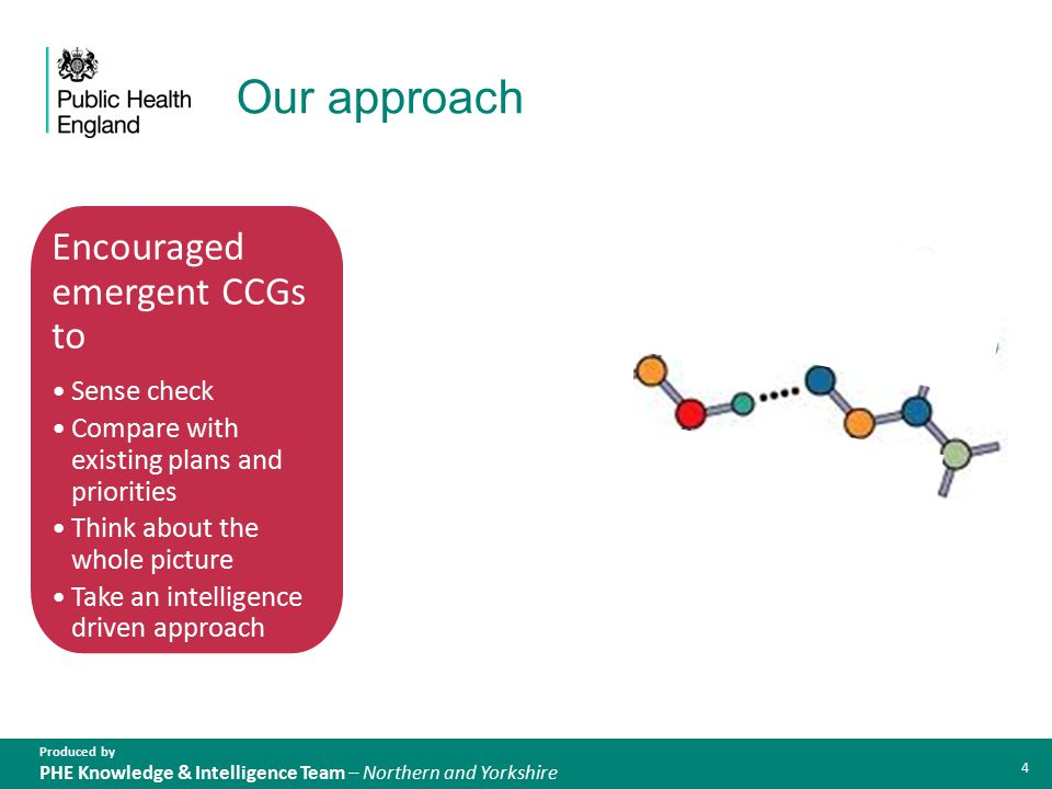 Produced by PHE Knowledge & Intelligence Team – Northern and Yorkshire Our approach 4 Encouraged emergent CCGs to Sense check Compare with existing plans and priorities Think about the whole picture Take an intelligence driven approach