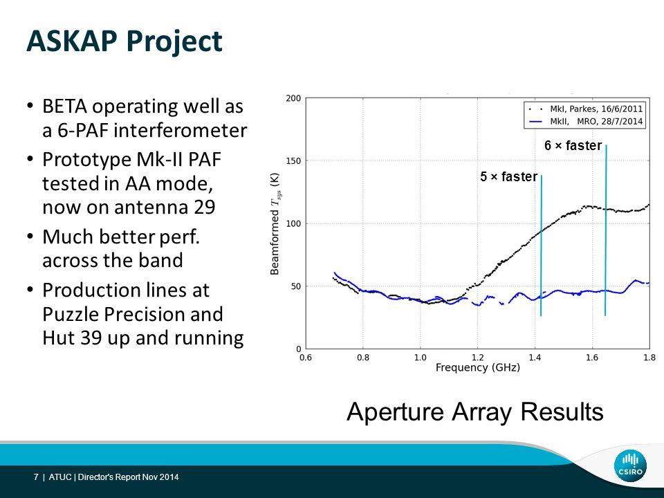 Building a PAF ATUC | Director s Report Nov 2014 8 |