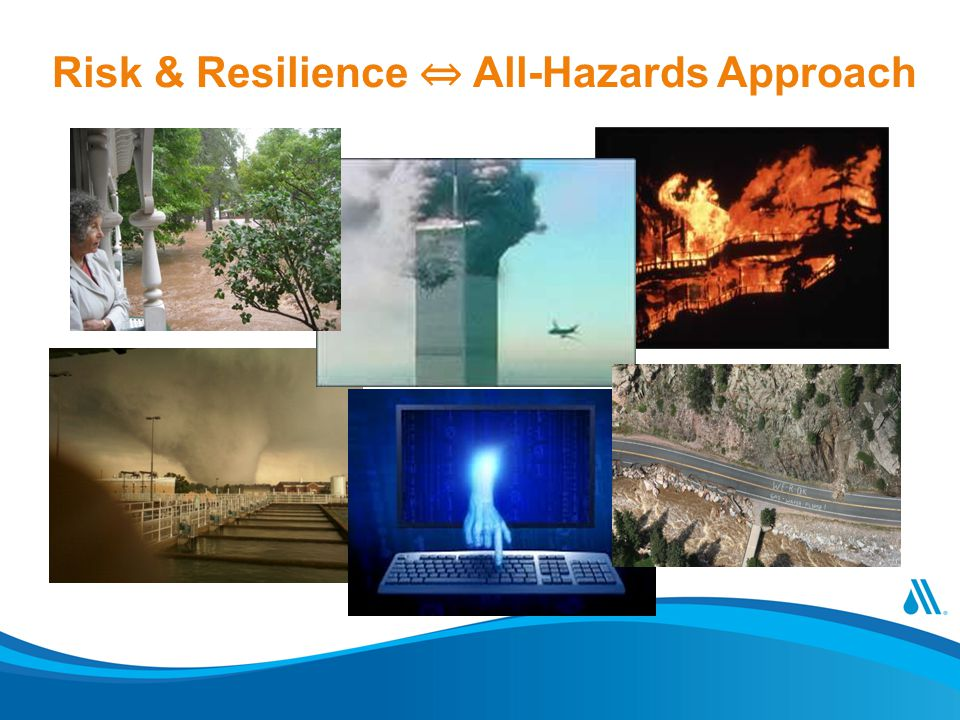 Risk & Resilience ⇔ All-Hazards Approach