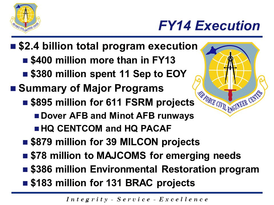 I n t e g r i t y - S e r v i c e - E x c e l l e n c e FY14 Execution $2.4 billion total program execution $400 million more than in FY13 $380 millio