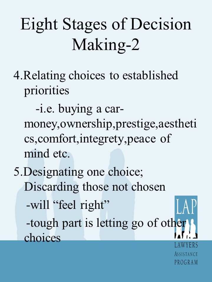 Eight Stages of Decision Making-2 4.Relating choices to established priorities -i.e. buying a car- money,ownership,prestige,aestheti cs,comfort,integr