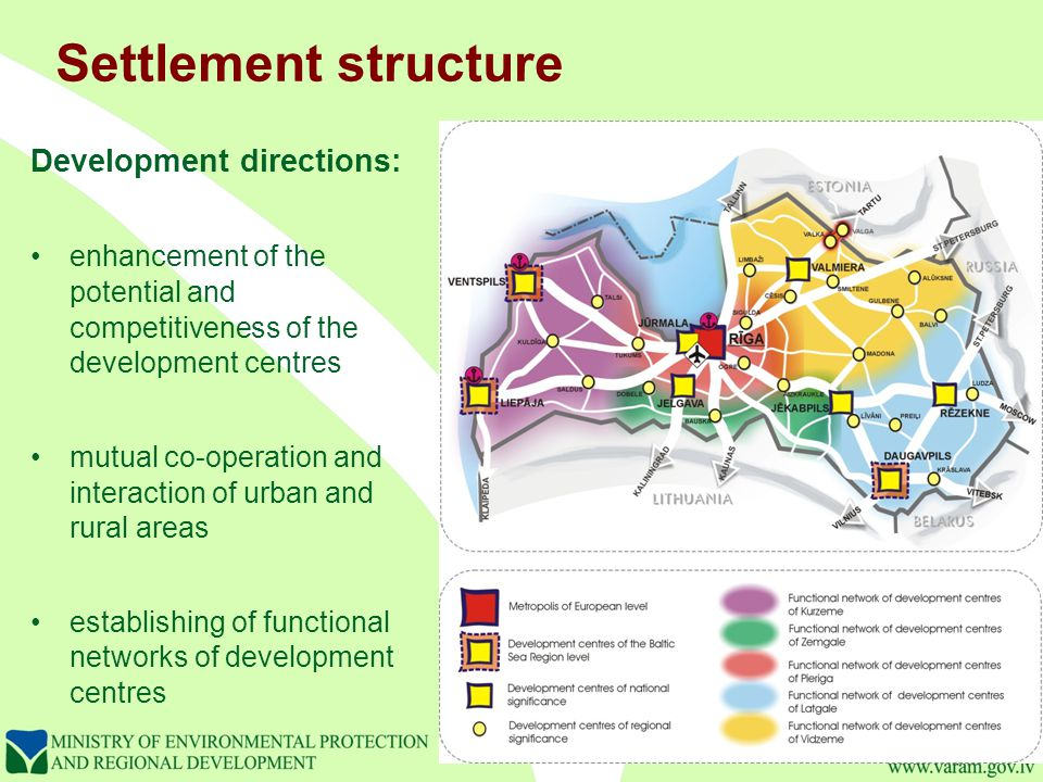 Settlement structure Development directions: enhancement of the potential and competitiveness of the development centres mutual co-operation and interaction of urban and rural areas establishing of functional networks of development centres