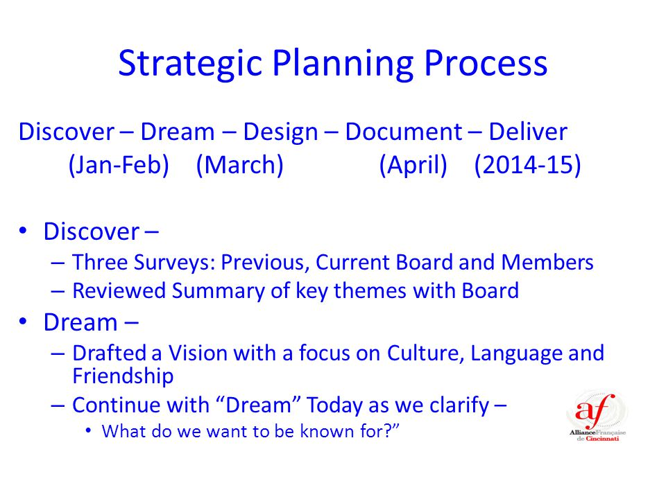 Strategic Planning Process Discover – Dream – Design – Document – Deliver (Jan-Feb) (March) (April) (2014-15) Discover – – Three Surveys: Previous, Current Board and Members – Reviewed Summary of key themes with Board Dream – – Drafted a Vision with a focus on Culture, Language and Friendship – Continue with Dream Today as we clarify – What do we want to be known for