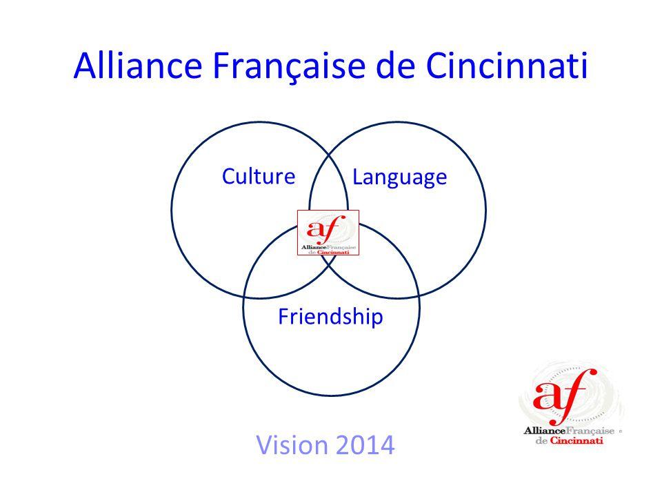 Alliance Française de Cincinnati Vision 2014 Culture Friendship Language