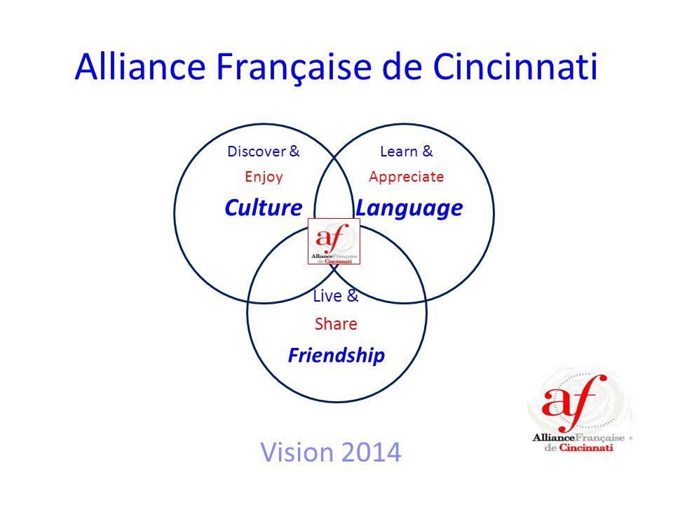 Alliance Française de Cincinnati Vision 2014 Discover & Enjoy Culture Live & Share Friendship Learn & Appreciate Language