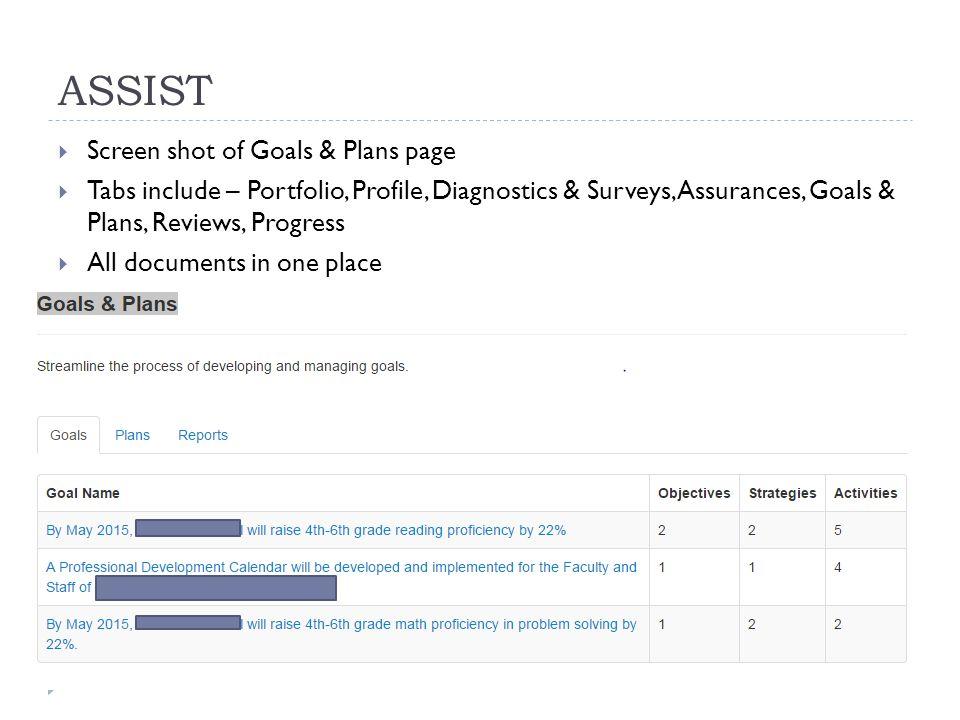 ASSIST  Screen shot of Goals & Plans page  Tabs include – Portfolio, Profile, Diagnostics & Surveys, Assurances, Goals & Plans, Reviews, Progress  All documents in one place