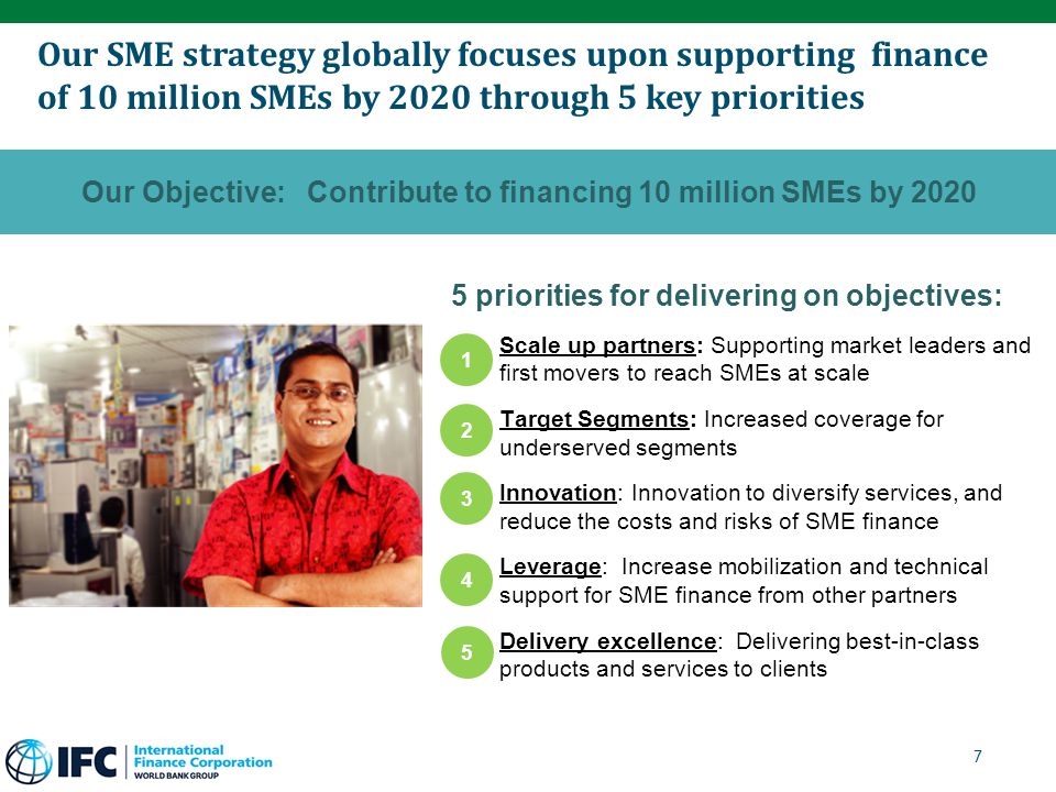 Our SME strategy globally focuses upon supporting finance of 10 million SMEs by 2020 through 5 key priorities Our Objective: Contribute to financing 10 million SMEs by 2020 7 5 priorities for delivering on objectives: 1.Scale up partners: Supporting market leaders and first movers to reach SMEs at scale 2.Target Segments: Increased coverage for underserved segments 3.Innovation: Innovation to diversify services, and reduce the costs and risks of SME finance 4.Leverage: Increase mobilization and technical support for SME finance from other partners 5.Delivery excellence: Delivering best-in-class products and services to clients 1 4 3 2 5