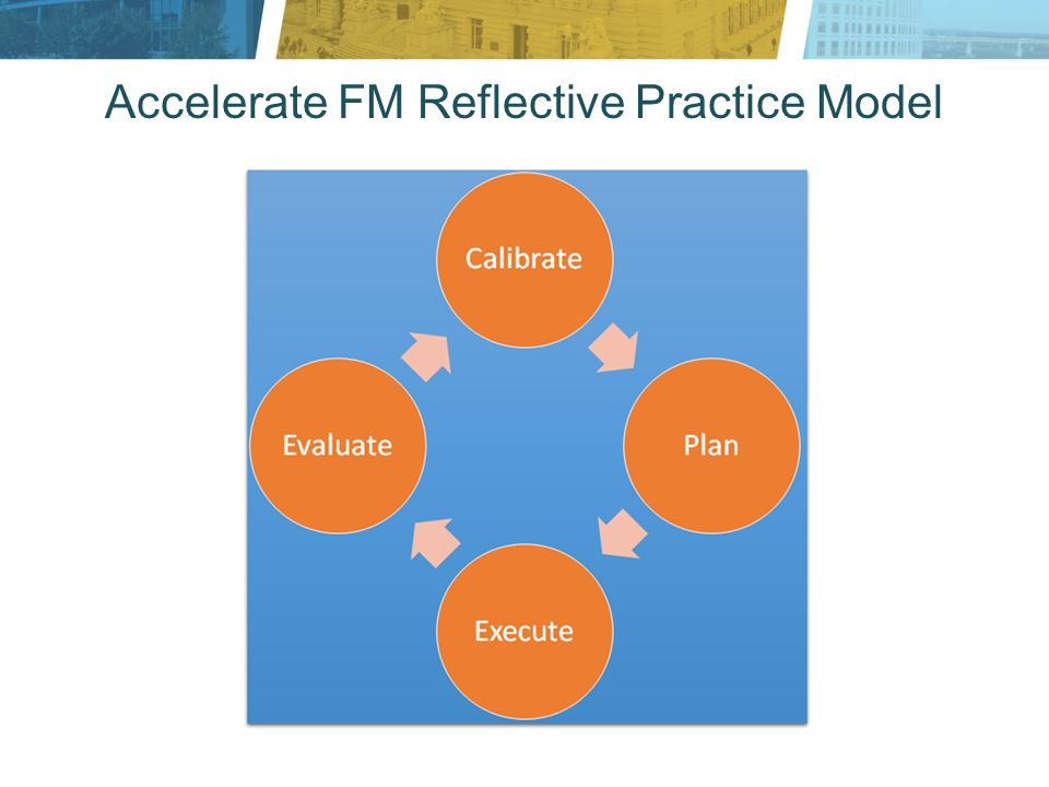 Accelerate FM Reflective Practice Model