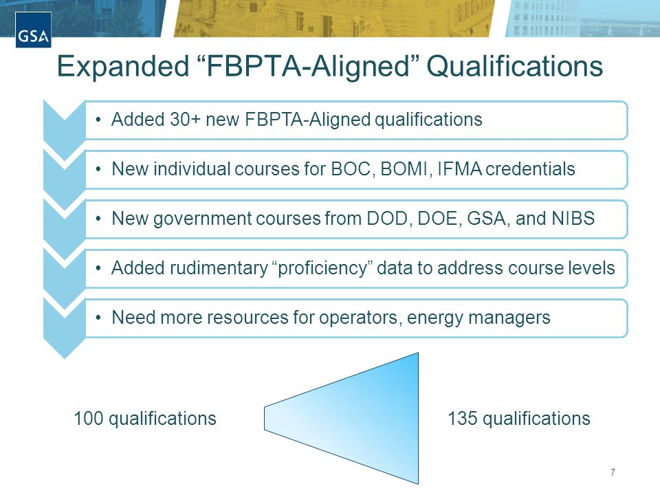 7 Expanded FBPTA-Aligned Qualifications Added 30+ new FBPTA-Aligned qualificationsNew individual courses for BOC, BOMI, IFMA credentialsNew government courses from DOD, DOE, GSA, and NIBSAdded rudimentary proficiency data to address course levelsNeed more resources for operators, energy managers 100 qualifications135 qualifications