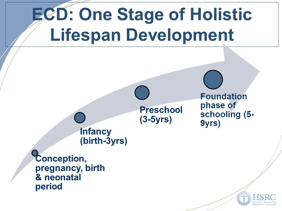 ECD: One Stage of Holistic Lifespan Development Conception, pregnancy, birth & neonatal period Infancy (birth-3yrs) Preschool (3-5yrs) Foundation phase of schooling (5- 9yrs)