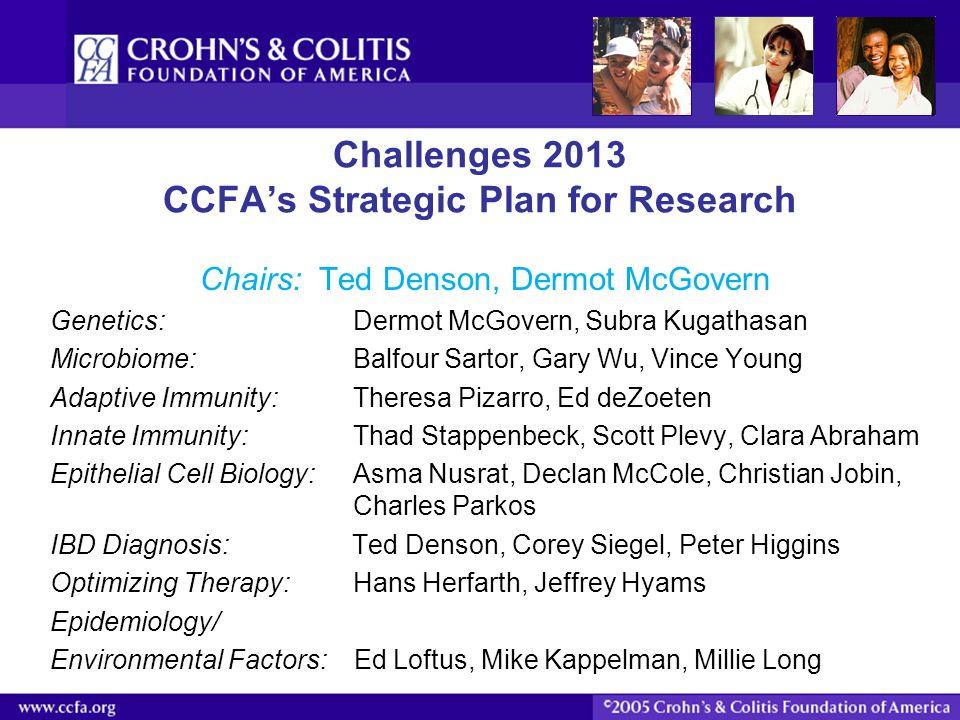 Challenges 2013 CCFA's Strategic Plan for Research Chairs: Ted Denson, Dermot McGovern Genetics: Dermot McGovern, Subra Kugathasan Microbiome: Balfour