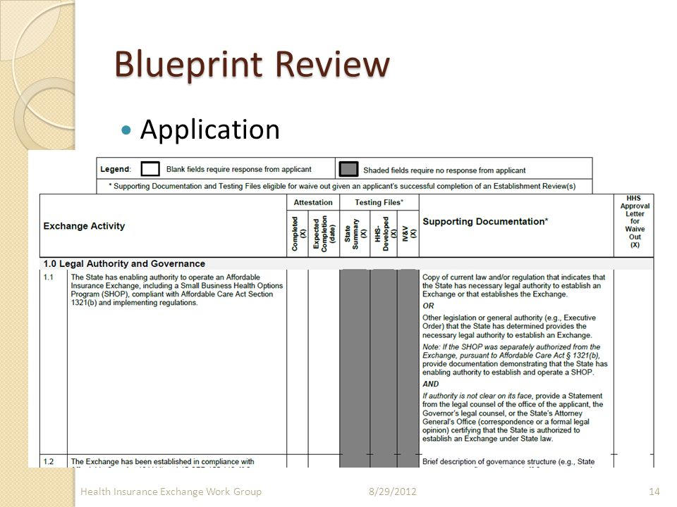 Blueprint Review Application 8/29/2012Health Insurance Exchange Work Group14