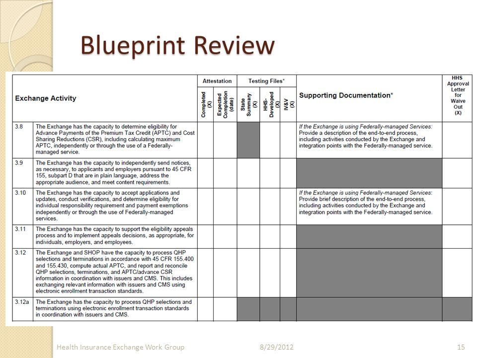 Blueprint Review 8/29/2012Health Insurance Exchange Work Group15