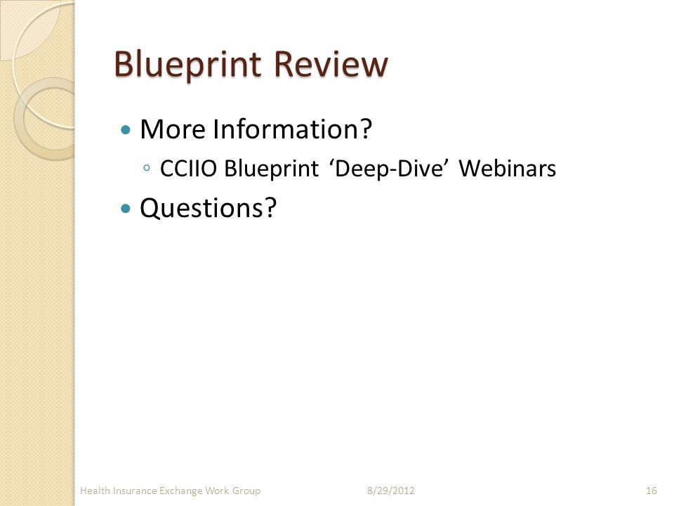 Blueprint Review More Information? ◦ CCIIO Blueprint 'Deep-Dive' Webinars Questions? 8/29/2012Health Insurance Exchange Work Group16
