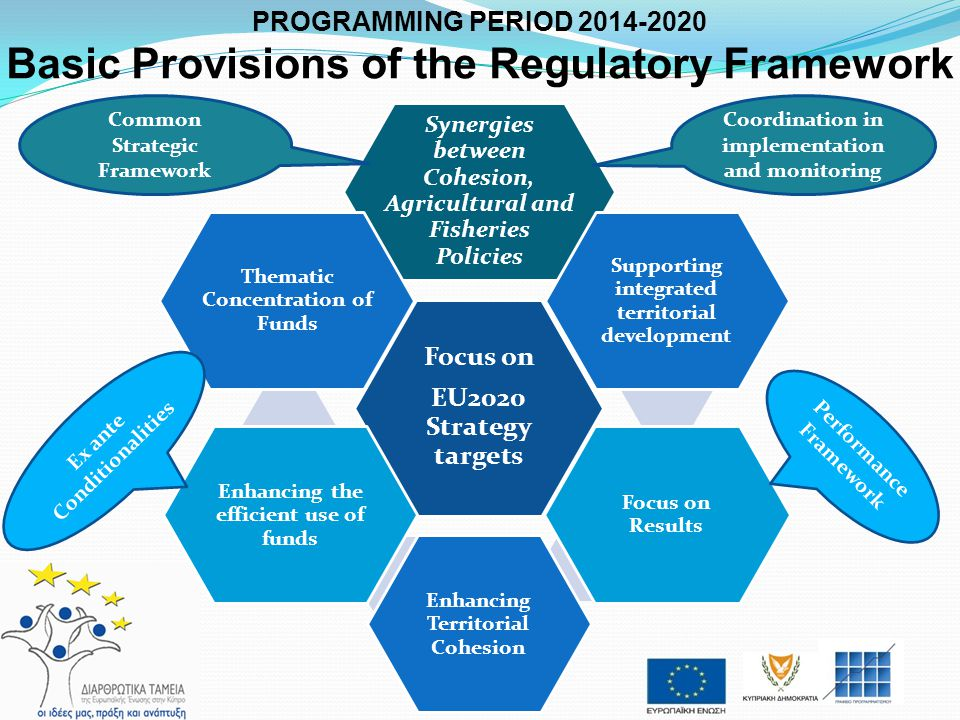 PROGRAMMING PERIOD 2014-2020 Basic Provisions of the Regulatory Framework Focus on EU2020 Strategy targets Synergies between Cohesion, Agricultural an