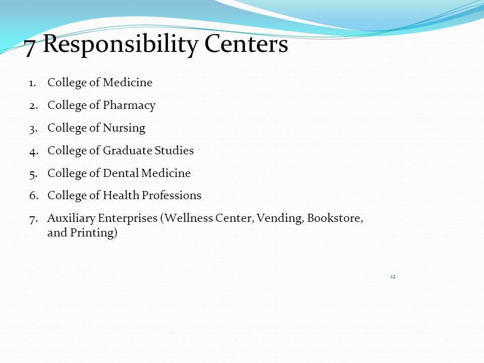 7 Responsibility Centers 12 1.College of Medicine 2.College of Pharmacy 3.College of Nursing 4.College of Graduate Studies 5.College of Dental Medicine 6.College of Health Professions 7.Auxiliary Enterprises (Wellness Center, Vending, Bookstore, and Printing)