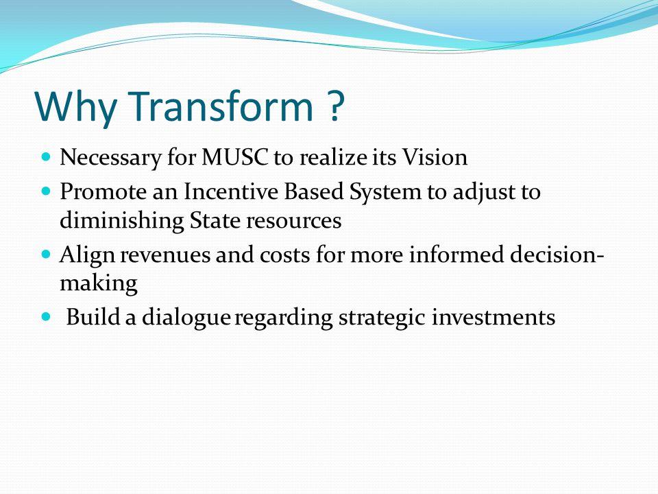 Why Transform .