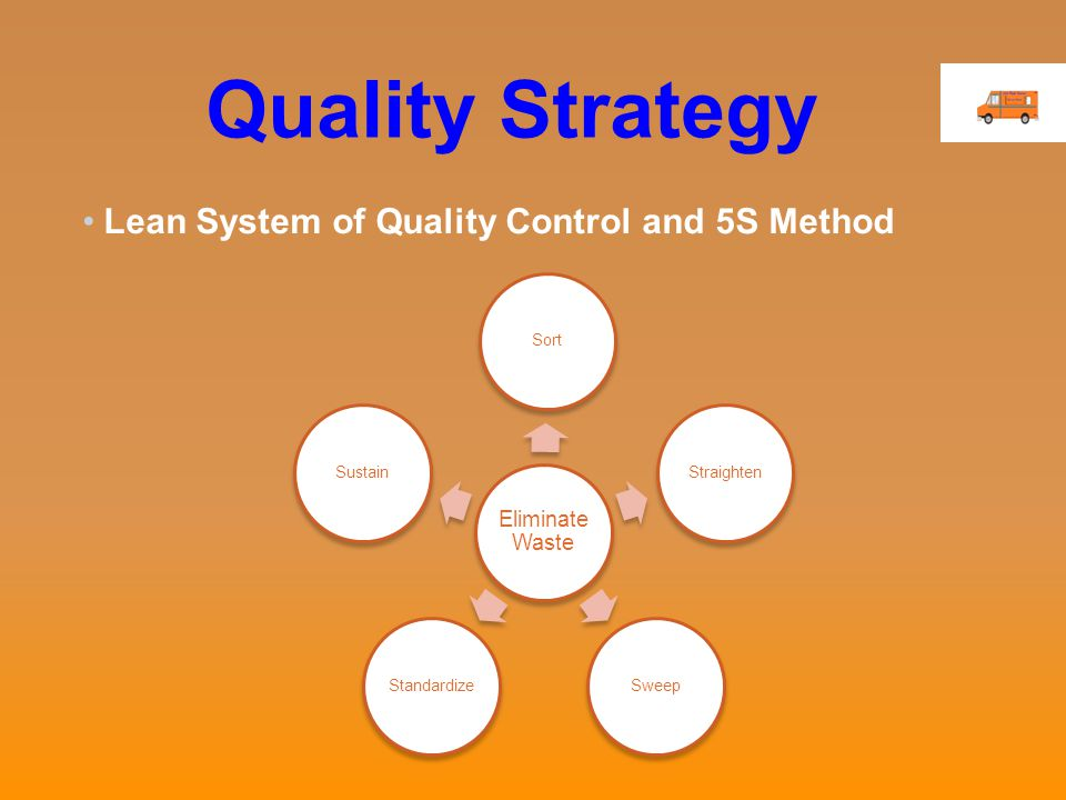 Quality Strategy Lean System of Quality Control and 5S Method Eliminate Waste SortStraightenSweepStandardizeSustain