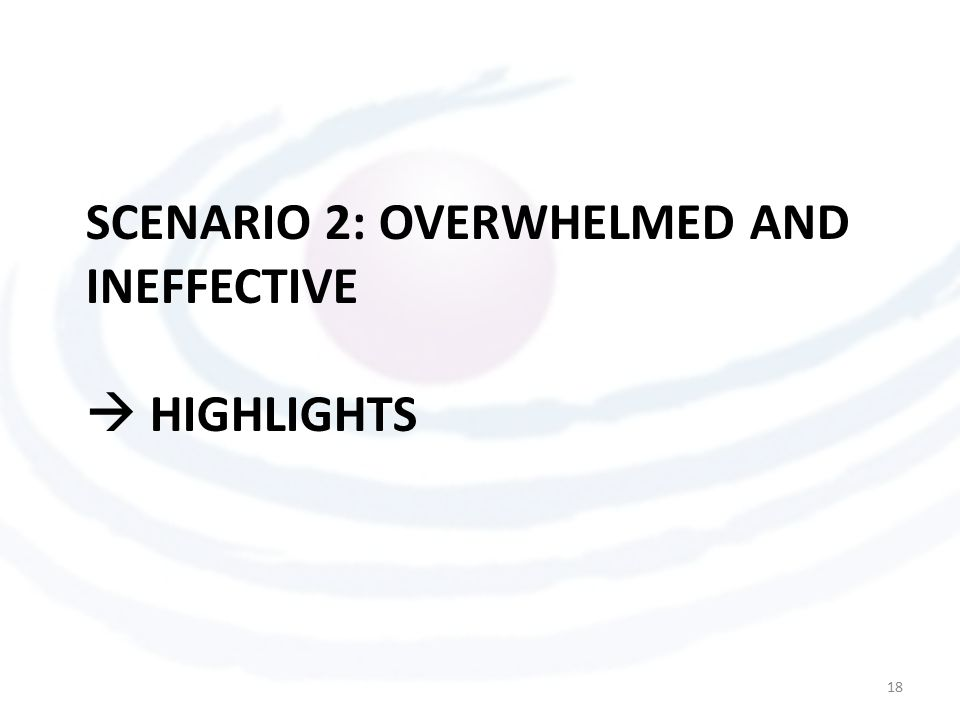 SCENARIO 2: OVERWHELMED AND INEFFECTIVE  HIGHLIGHTS 18