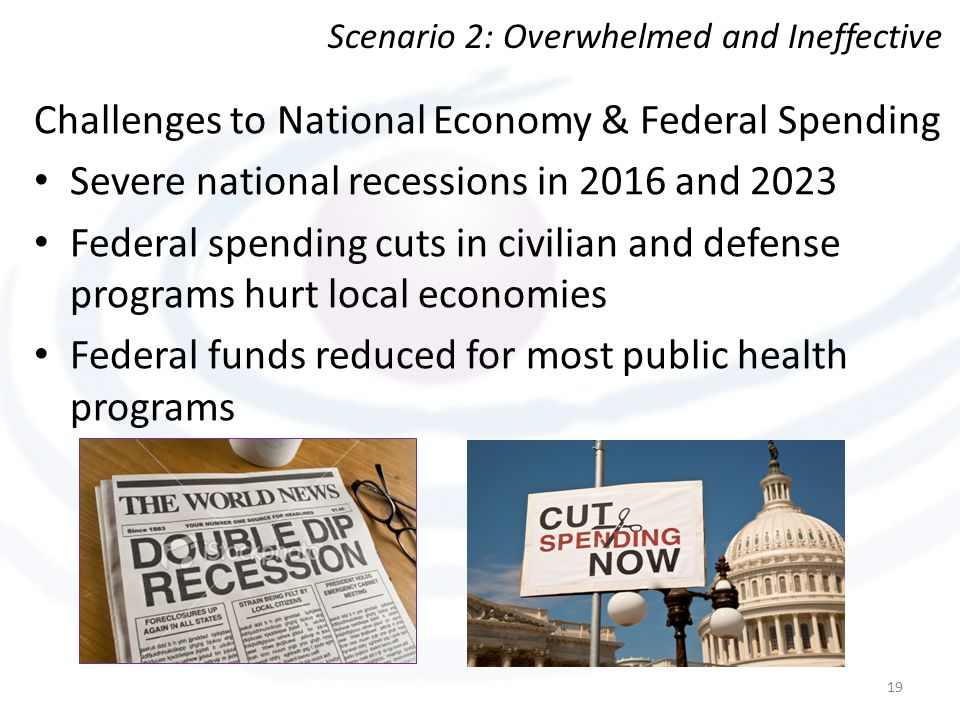 Challenges to National Economy & Federal Spending Severe national recessions in 2016 and 2023 Federal spending cuts in civilian and defense programs hurt local economies Federal funds reduced for most public health programs 19 Scenario 2: Overwhelmed and Ineffective