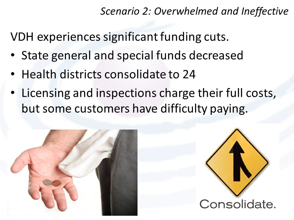 VDH experiences significant funding cuts. State general and special funds decreased Health districts consolidate to 24 Licensing and inspections charg