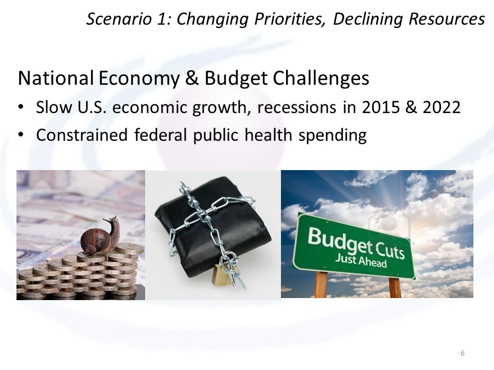 National Economy & Budget Challenges Slow U.S.