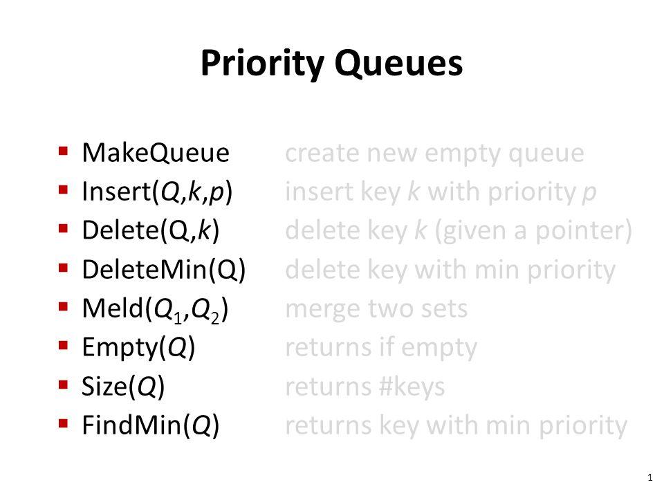 Priority Queues  MakeQueuecreate new empty queue  Insert(Q,k,p)insert key k with priority p  Delete(Q,k)delete key k (given a pointer)  DeleteMin(Q)delete key with min priority  Meld(Q 1,Q 2 )merge two sets  Empty(Q)returns if empty  Size(Q)returns #keys  FindMin(Q)returns key with min priority 1