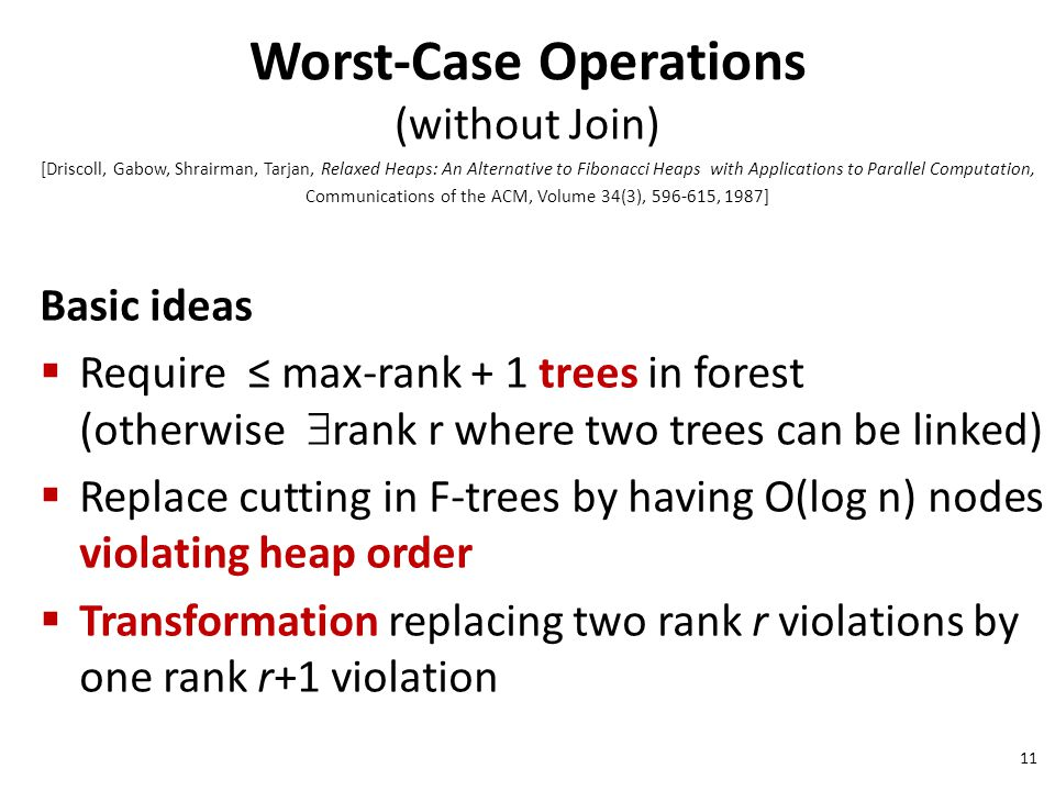 Worst-Case Operations (without Join) Basic ideas  Require ≤ max-rank + 1 trees in forest (otherwise  rank r where two trees can be linked)  Replac