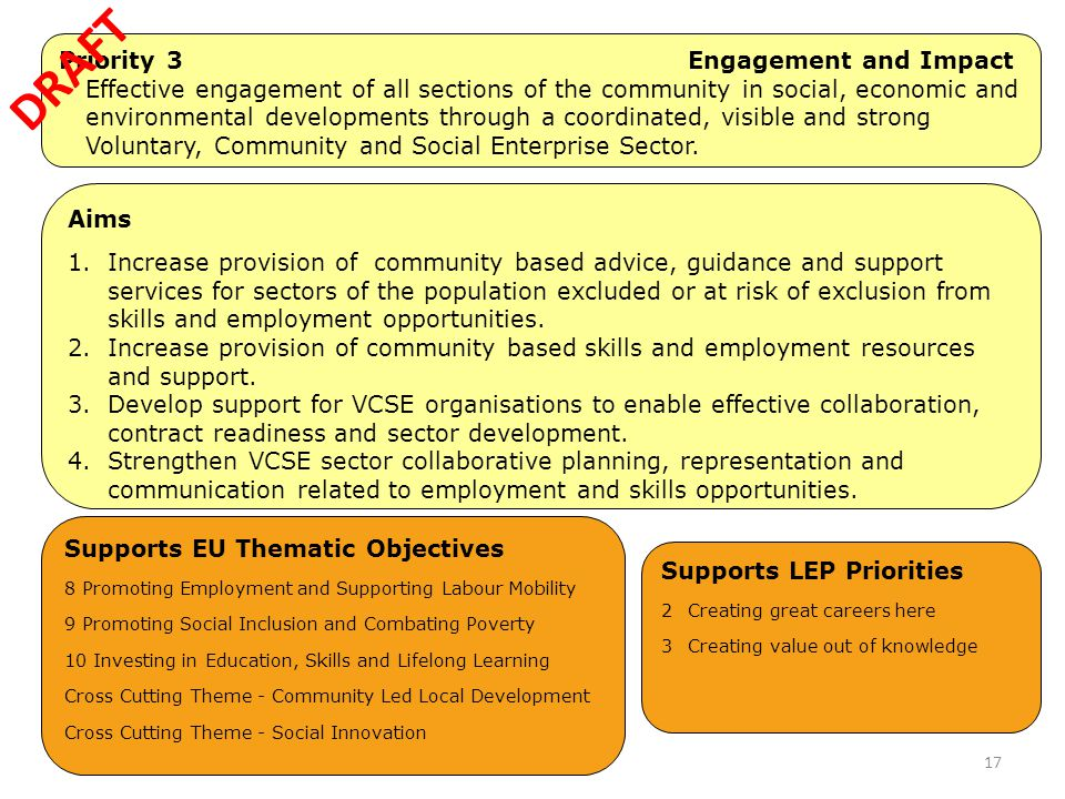 Priority 3 Engagement and Impact Effective engagement of all sections of the community in social, economic and environmental developments through a co