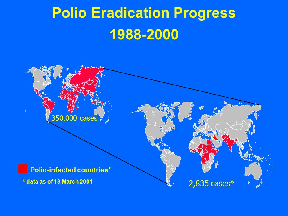350,000 cases 2,835 cases* Polio-infected countries* * data as of 13 March 2001 Polio Eradication Progress 1988-2000