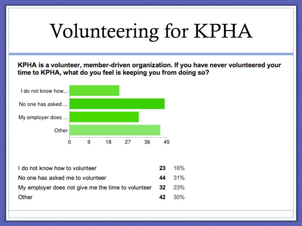 Volunteering for KPHA