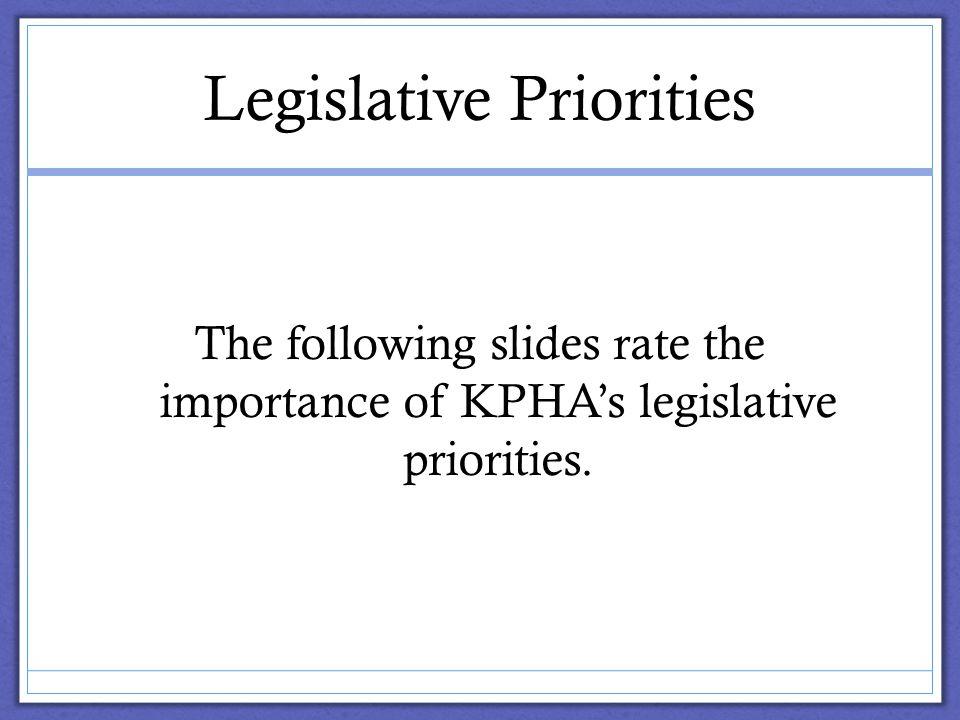 Legislative Priorities The following slides rate the importance of KPHA's legislative priorities.