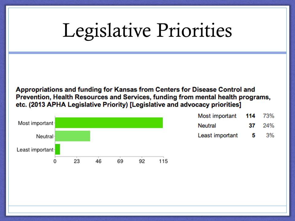 Legislative Priorities