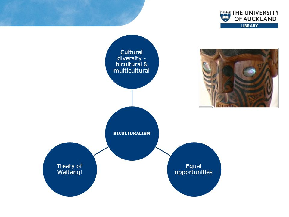 BICULTURALISM Cultural diversity - bicultural & multicultural Equal opportunities Treaty of Waitangi