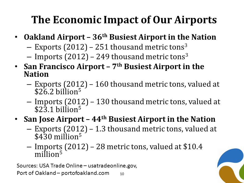 The Economic Impact of Our Airports Oakland Airport – 36 th Busiest Airport in the Nation – Exports (2012) – 251 thousand metric tons 3 – Imports (2012) – 249 thousand metric tons 3 San Francisco Airport – 7 th Busiest Airport in the Nation – Exports (2012) – 160 thousand metric tons, valued at $26.2 billion 5 – Imports (2012) – 130 thousand metric tons, valued at $23.1 billion 5 San Jose Airport – 44 th Busiest Airport in the Nation – Exports (2012) – 1.3 thousand metric tons, valued at $430 million 5 – Imports (2012) – 28 metric tons, valued at $10.4 million 5 Sources: USA Trade Online – usatradeonline.gov, Port of Oakland – portofoakland.com 10