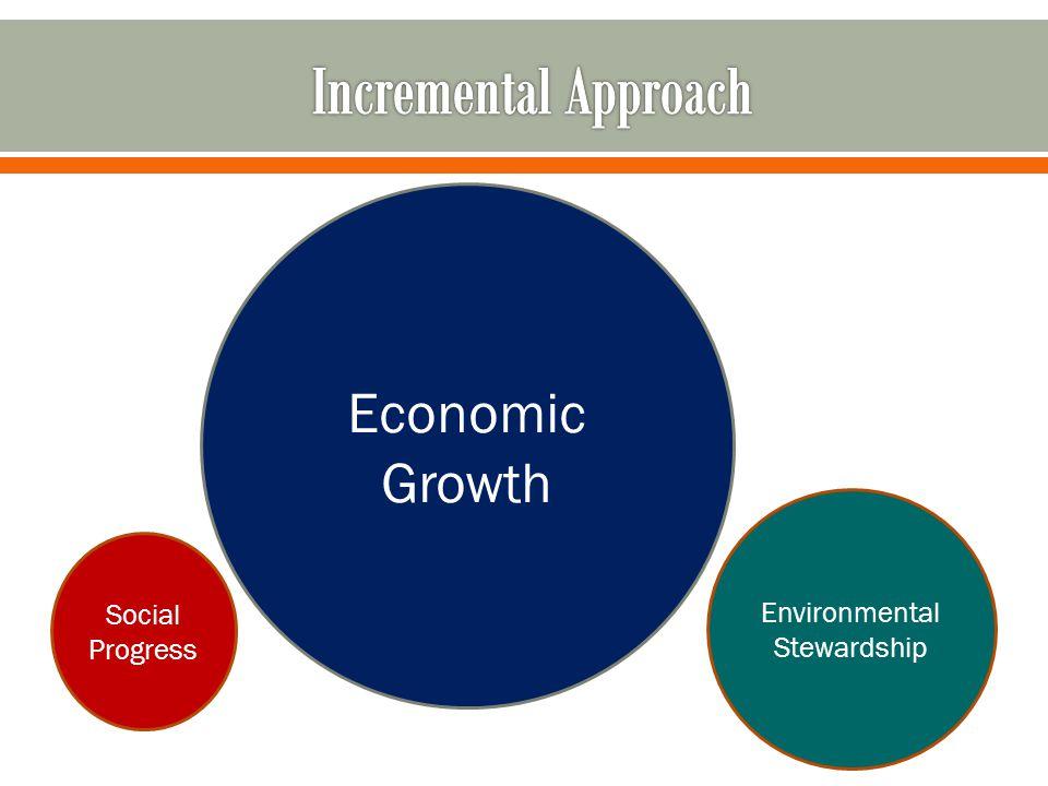 Social Progress Environmental Stewardship Economic Growth