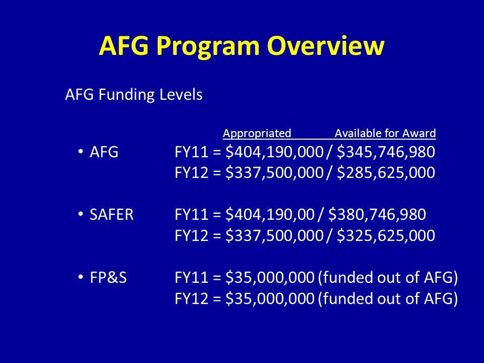 AFG Program Overview AFG Funding Levels Appropriated Available for Award AFGFY11 = $404,190,000 / $345,746,980 FY12 = $337,500,000 / $285,625,000 SAFERFY11 = $404,190,00 / $380,746,980 FY12 = $337,500,000 / $325,625,000 FP&SFY11 = $35,000,000 (funded out of AFG) FY12 = $35,000,000 (funded out of AFG)